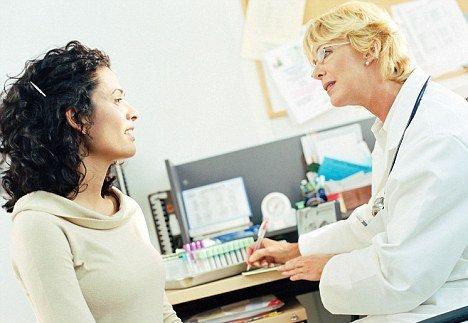 ВИЧ инфекция Симптомы способы инфицирования диагностика