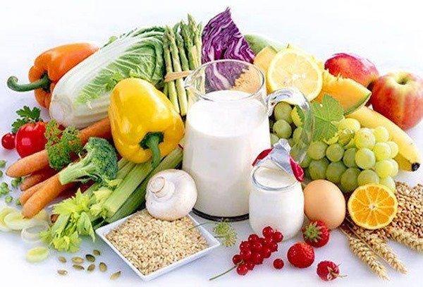 правильное питание для похудения пп